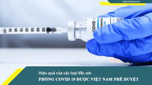 Hiệu quả của vắc-xin phòng Covid 19 được phê duyệt tại Việt Nam